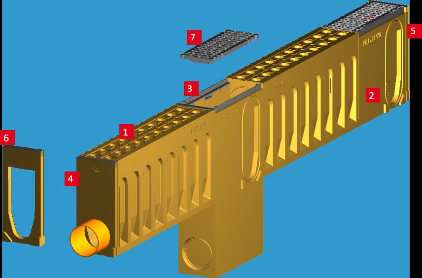 Odwodnienia liniowe - system monoblock