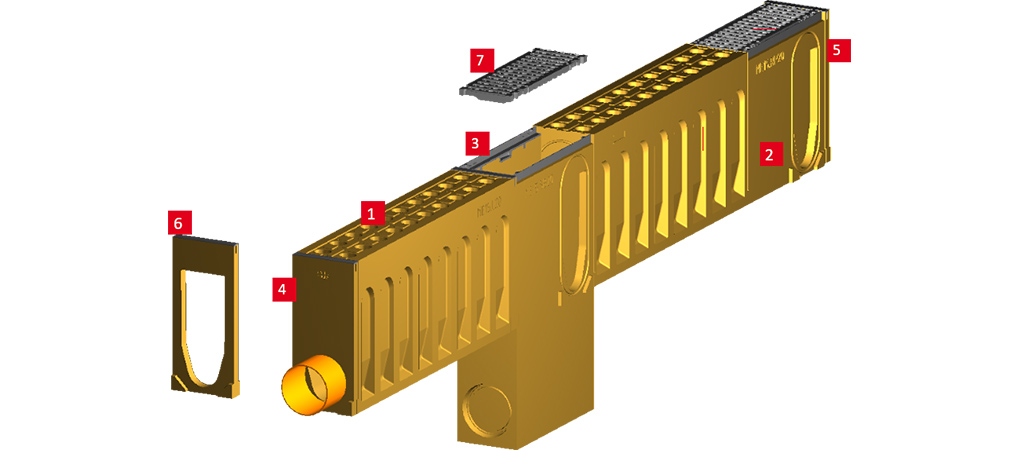 Linear Monoblock drainage system